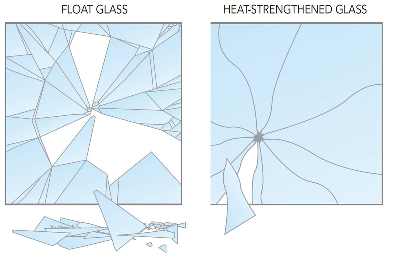 break pattern
