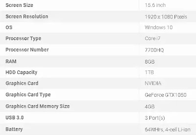 ASUS ROG GL503VD-FY387T specifications