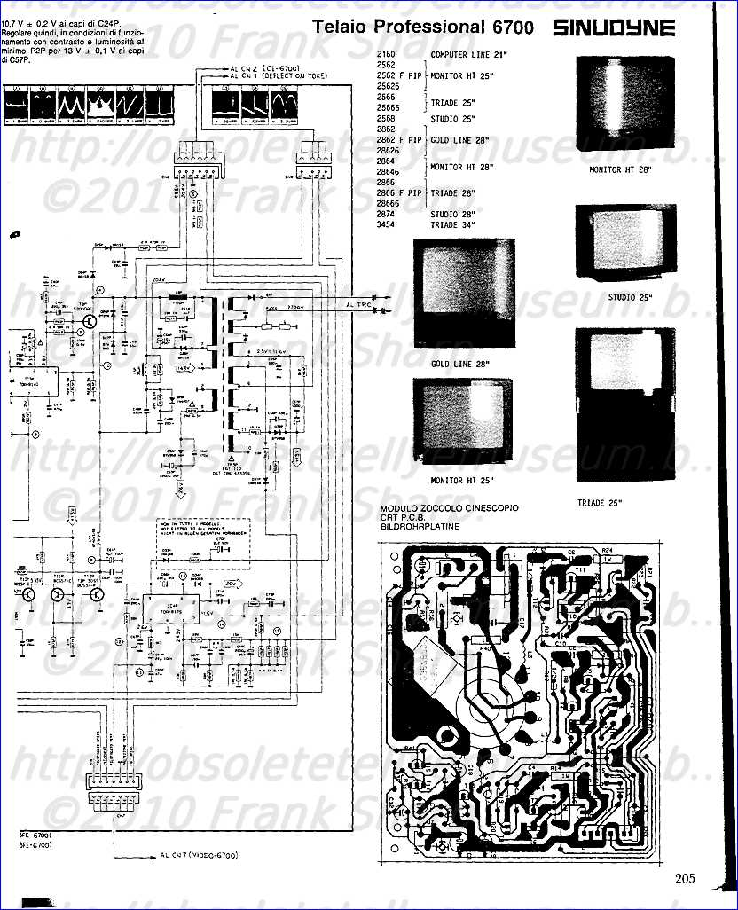 Obsolete Technology Tellye !: SINUDYNE STUDIO 2886P HQ