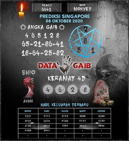 Data Gaib SGP 45