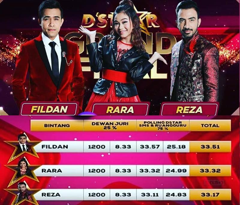 Hasil Konser Kemenangan D'star Indosiar
