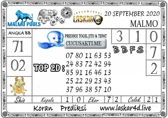 Prediksi Togel MALMO LASKAR4D 20 SEPTEMBER 2020