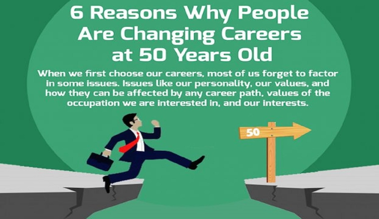 6 Reasons Why People are Changing Careers at 50 #Infographic
