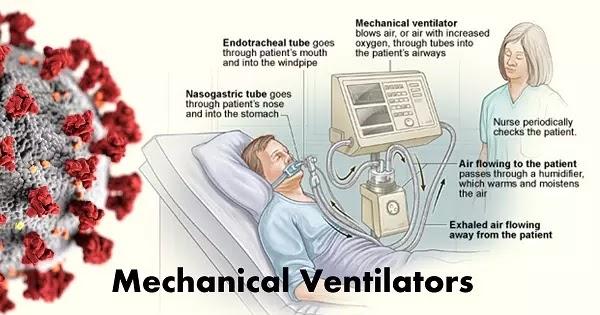 mechanical ventilator seminar reports