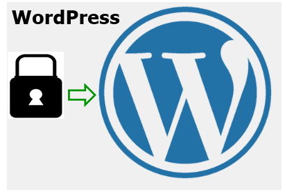 Cara Membatasi Akses IP ke wp-login.php WordPress