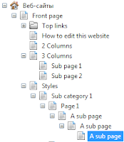 Page tree in Composite C1 CMS