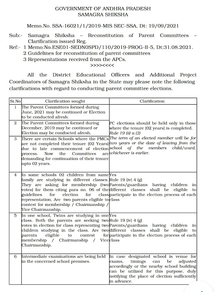 Samagra Shiksha – Reconstitution of Parent Committees – Clarifcation