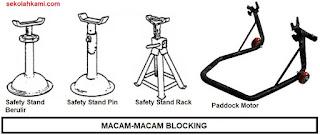 jacking, blocking, lifting
