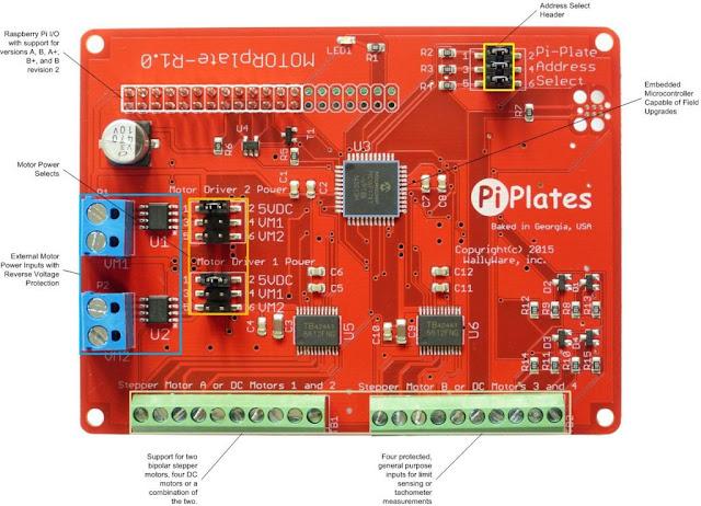 Pi-Plates