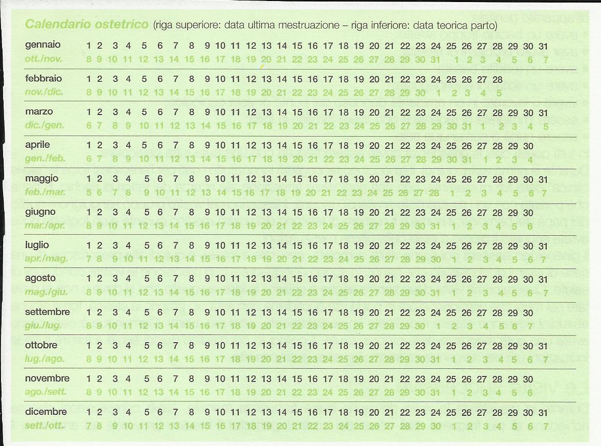 Calendario Della Gravidanza Calcolo.Speciale Moda Donna Primavera Estate Calcola Settimane
