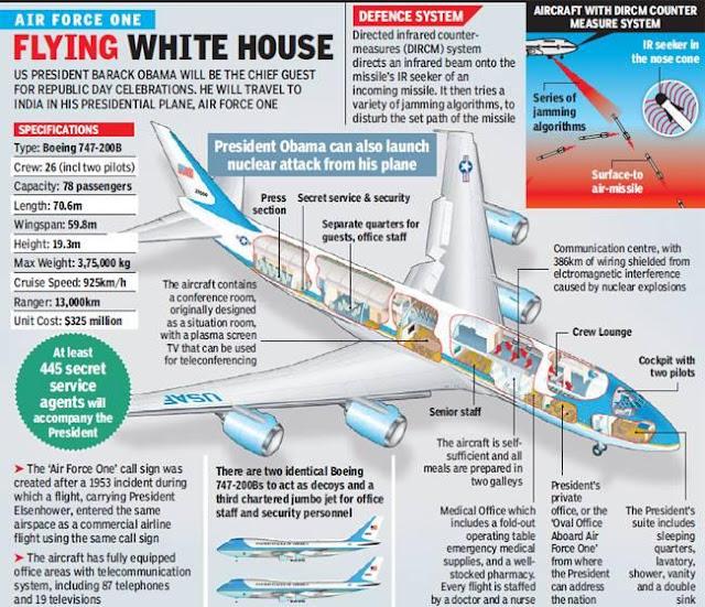 diagram of air force 1 logic diagram of multiplexer 4 1 faizan ahmad: air force one