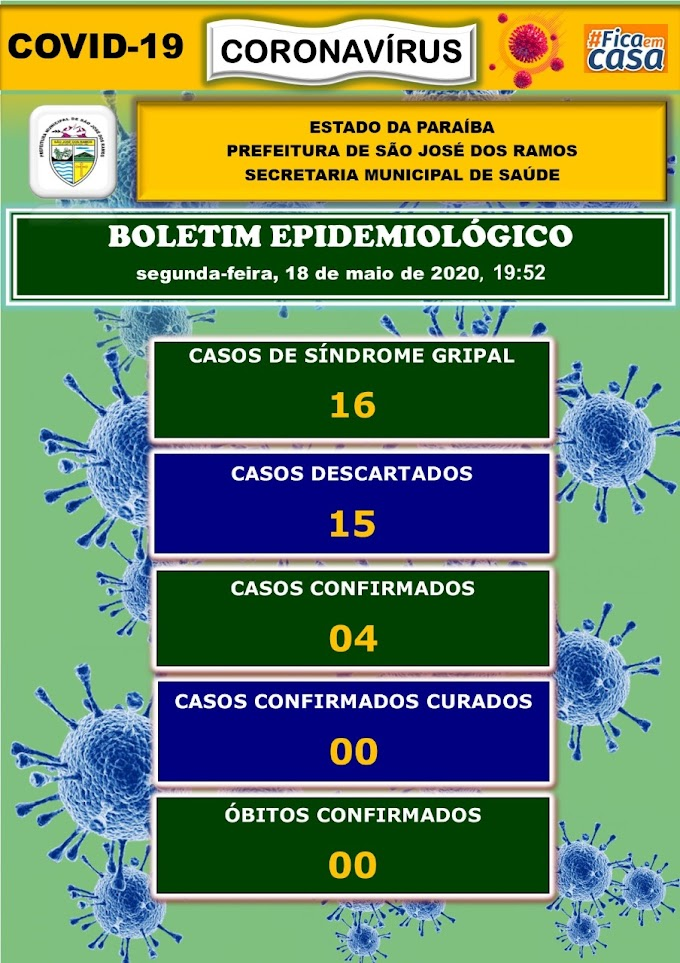 BOLETIM CORONA-VÍRUS (São José dos Ramos): Fique informado sobre atualizações em sua cidade. (18/05/2020).