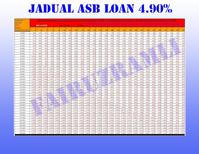 Jadual Asb Loan 4.90% 2019