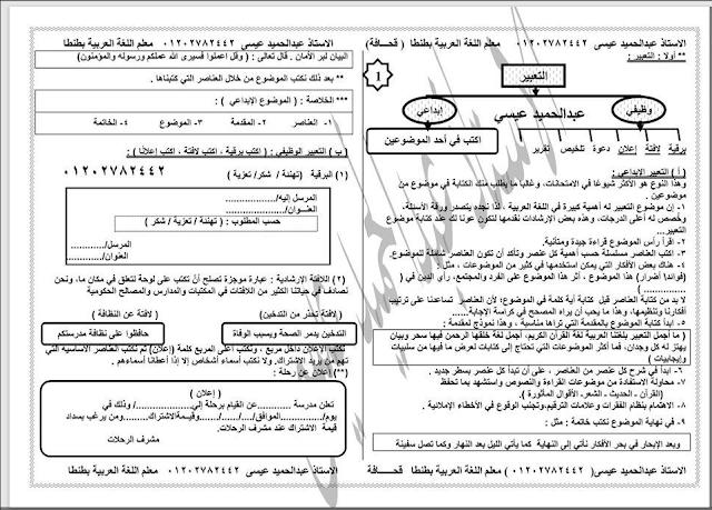 مراجعة ليلة الامتحان لغة عربية للصف الاول الاعدادى الترم الأول 2021