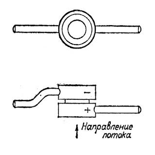 Схема соединения диафрагмы с импульсными трубками для вертикального трубопровода