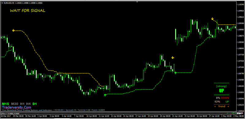 Forex Binary Options Nonlag Ma Bbands Stop Trading Strategy 66