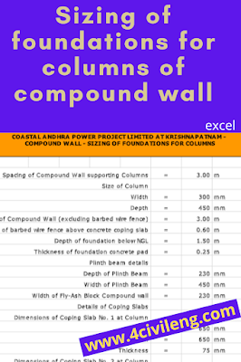 Sizing of foundations for columns of compound wall - spreadsheet excel