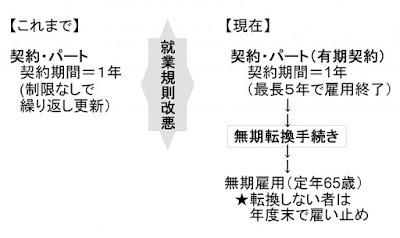 http://doro-chiba.org/nikkan_tag/8280/
