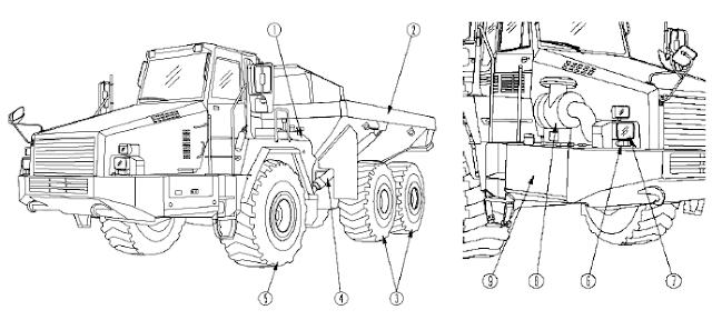 Komatsu dump truck HM400-2 (articulated)
