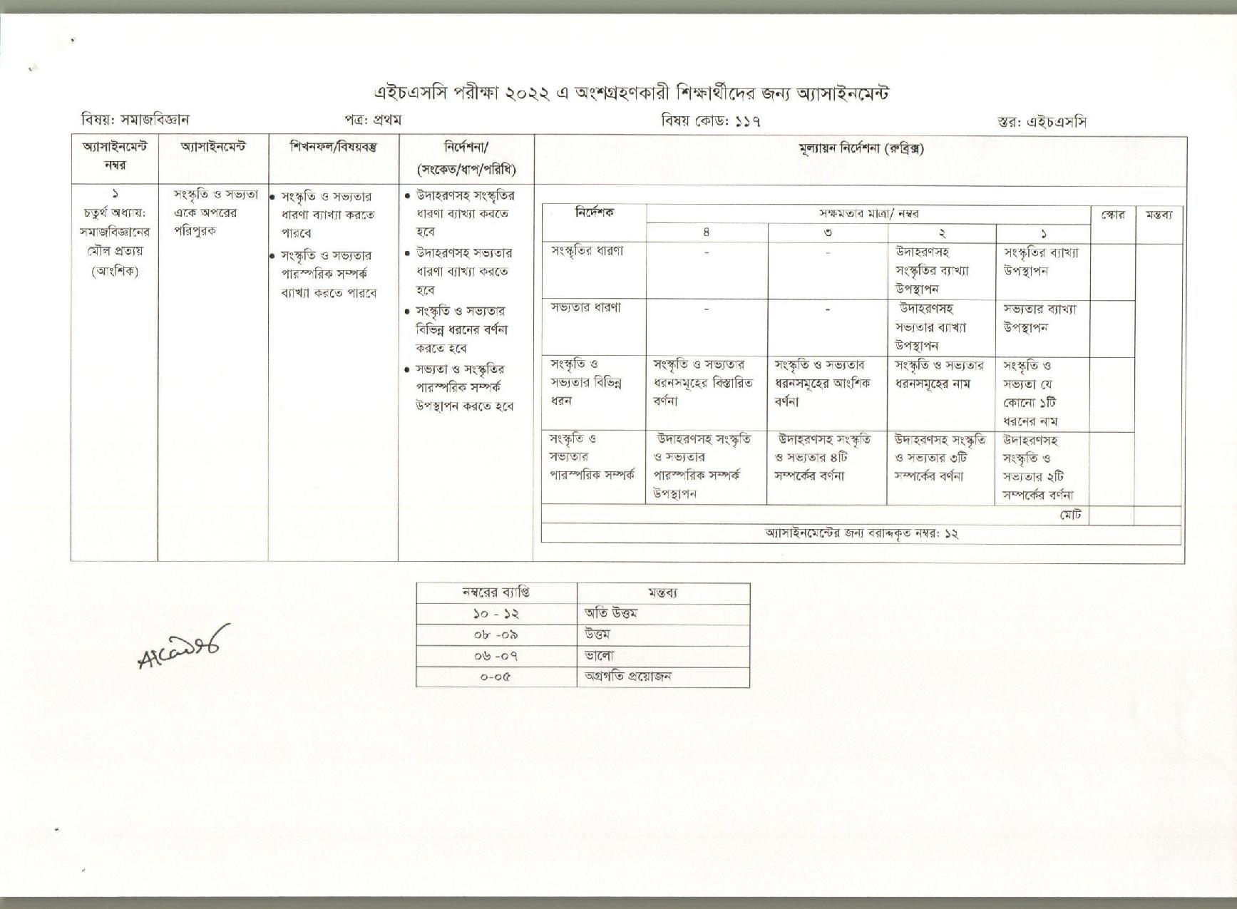 2022 HSC Assignment Social Science 1st Paper