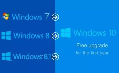 6 Edisi Resmi Windows 10