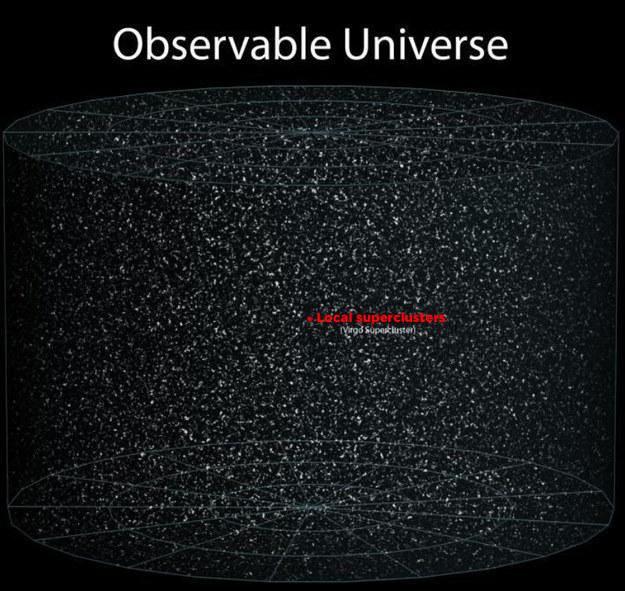 الكون-الفضاء-المجرات