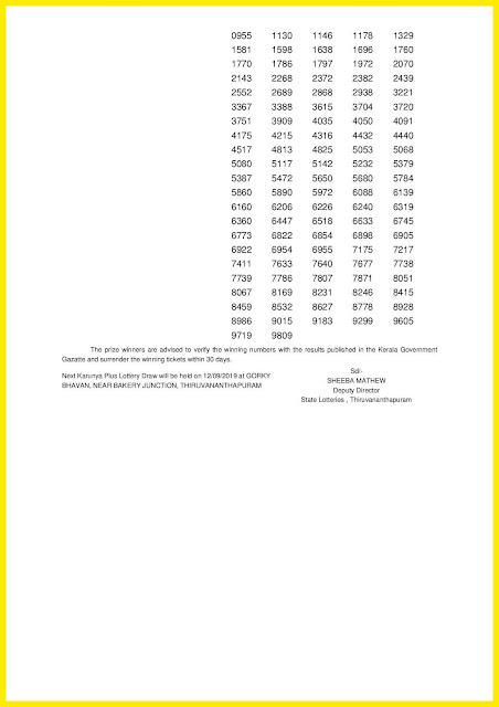 Kerala Lottery Results 05-09-2019 KARUNYA PLUS Lottery Result KN-280 KeralaLotteriesResults.in-002
