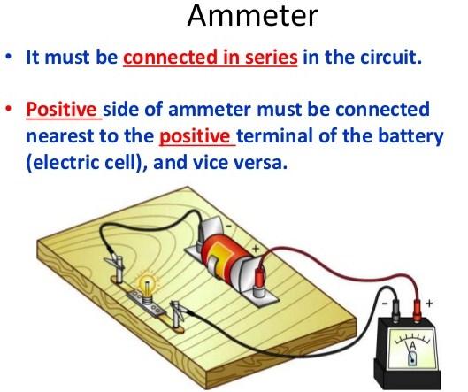 APS, Golconda | Priyanka Gupta: CLASS 10 / PHYSICS / ELECTRICITY ...