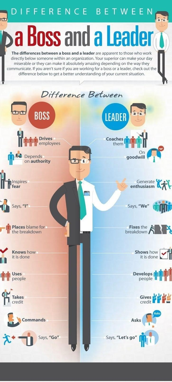Difference Between a boss and a leader #infographic