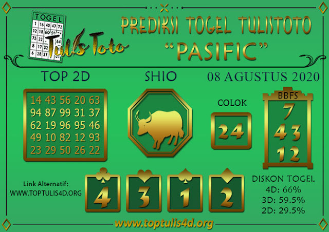 Prediksi Togel PASIFIC TULISTOTO 08 AGUSTUS 2020