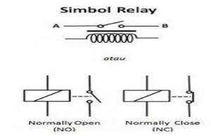 """Relay"" Pengertian Relay,  Cara kerja Relay, Fungsi Relay Dan Jenis-Jenis Relay Terlengkap"