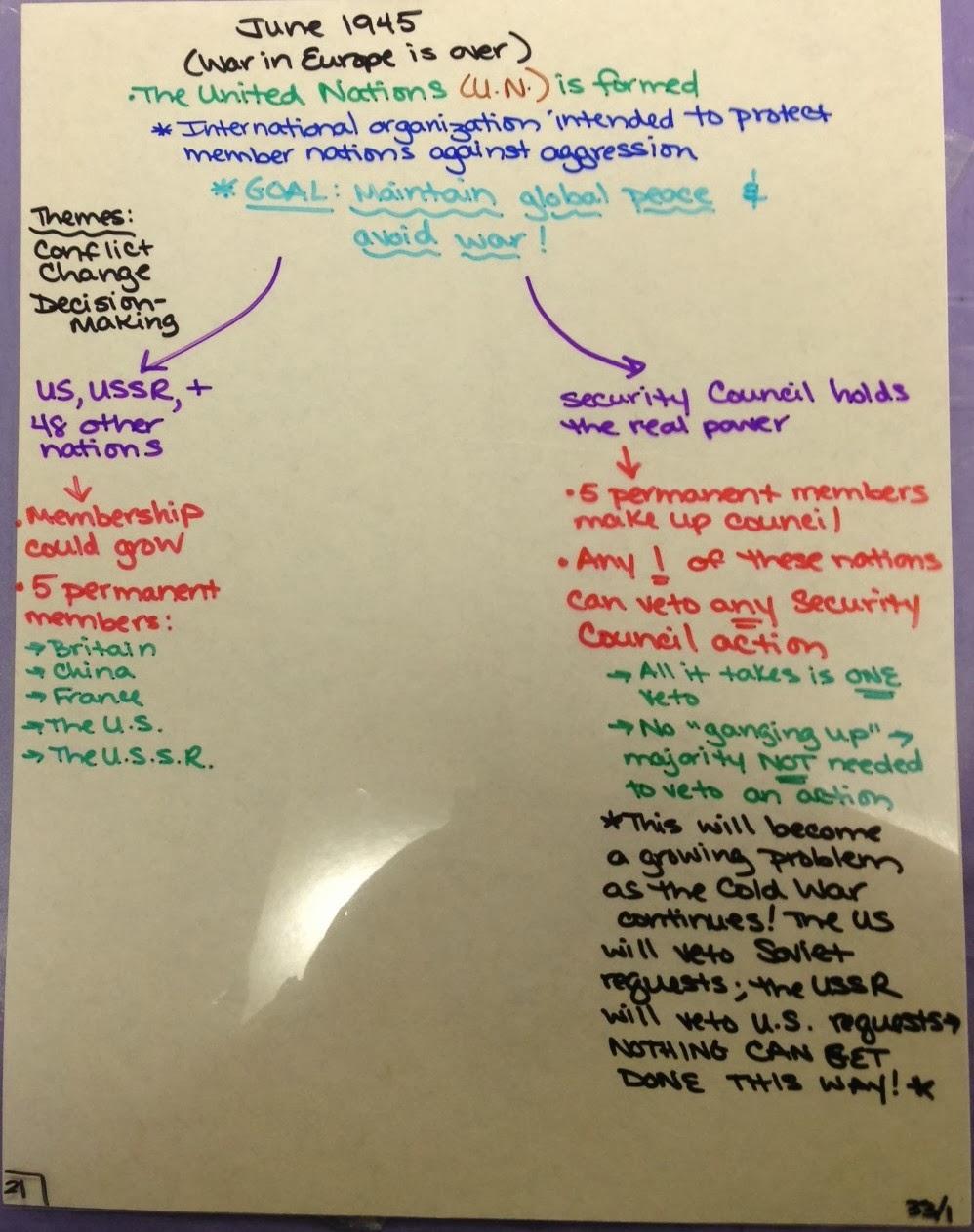 Mrs  Ramo's Online Classroom: Global II: Due Tuesday, 3/11