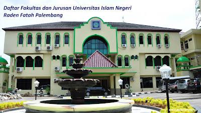 Daftar Fakultas dan Jurusan Universitas Islam Negeri Raden Fatah Palembang