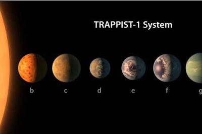 Astronom Temukan 7 Bumi Baru