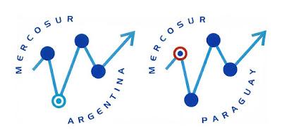 sublogos MERCOSUR de Argentina y de Paraguay