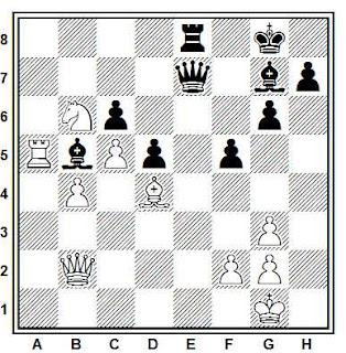 Posición de la partida de ajedrez Reshko - Bujman (Leningrado, 1977)