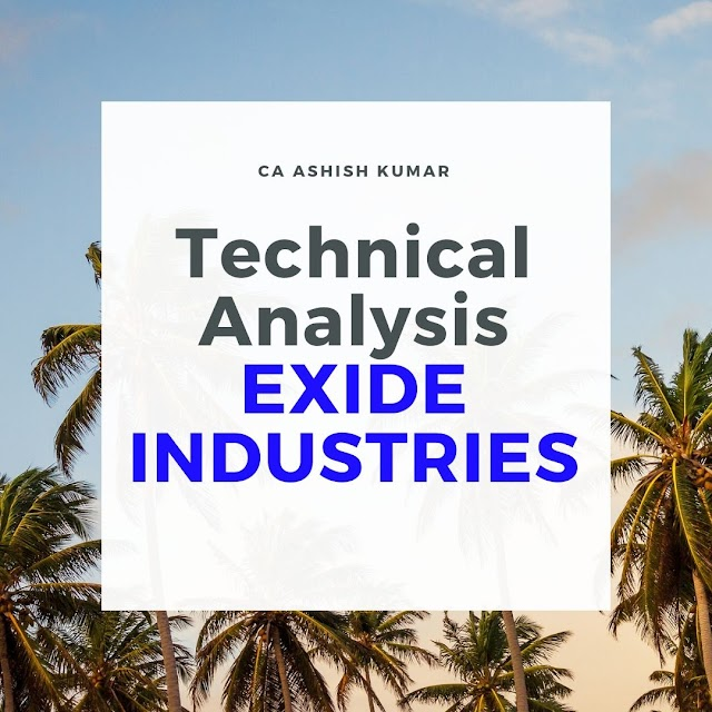Technical Analysis of Exide Industries