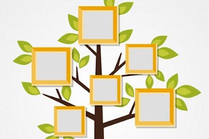 Contoh Pohon Geulis Gerakan Literasi Sekolah & Cara Membuatnya