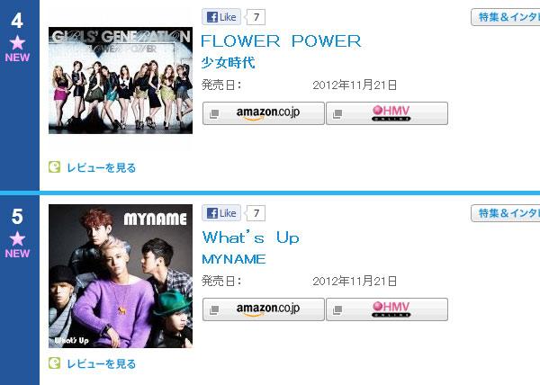 SNSD & MYNAME Oricon Chart