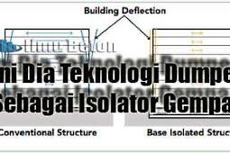 Ini Dia Teknologi Dumper Sebagai Isolator Gempa