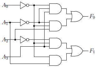 Gambar 2.31: Rangkaian enkoder prioritas 4-ke-2