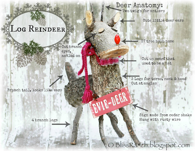 Log Reindeer Bliss-Ranch.com