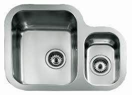 Jenis Sinki Di Dapur Dan Paip Air