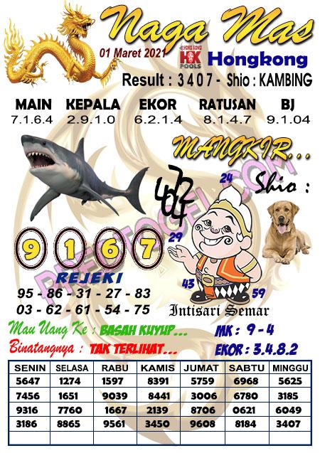 Syair Hk Nagamas Senin 01 Maret 2021