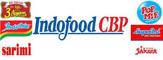 Lowongan Kerja PT. Indofood CBP Sukes Makmur Tbk Januari 2017