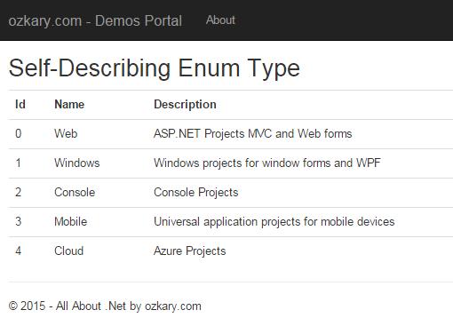 Self-Describing ENUM Types on MVC application ~ Ozkary - Emerging