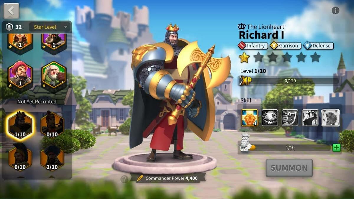 Richard I - infantry