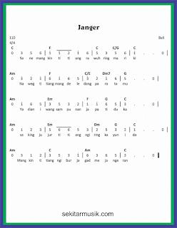 not angka janger lagu daerah bali
