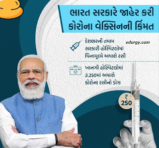 Second phase of corona vaccine :: The central government has increased the cost of corona vaccine to Rs. 250 decided