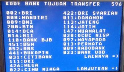 Kode Bank Terlengkap